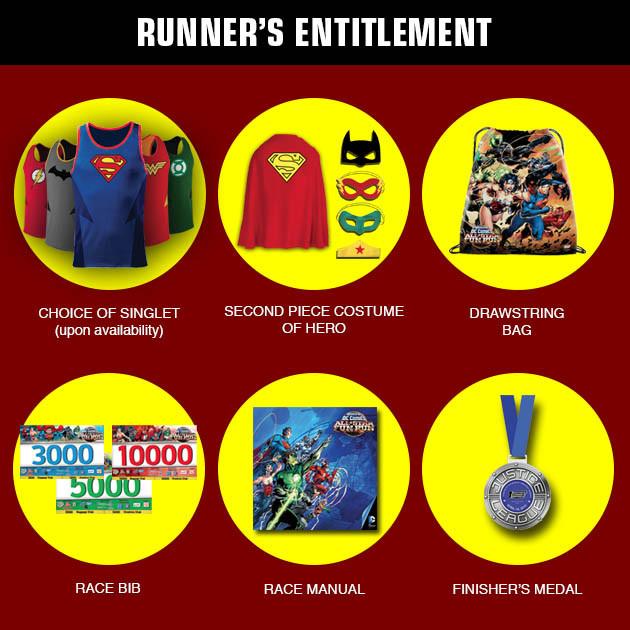004-Runner-Entitlement